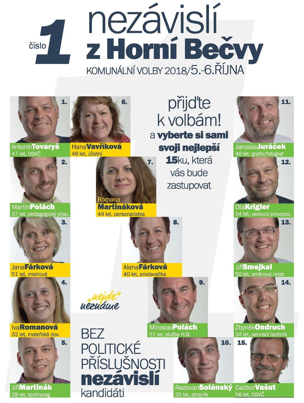 Kandidáti za Nezávislé z Horní Bečvy - číslo 1